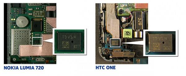 Patentstreit – Hat HTC Ideen von Nokia geklaut?